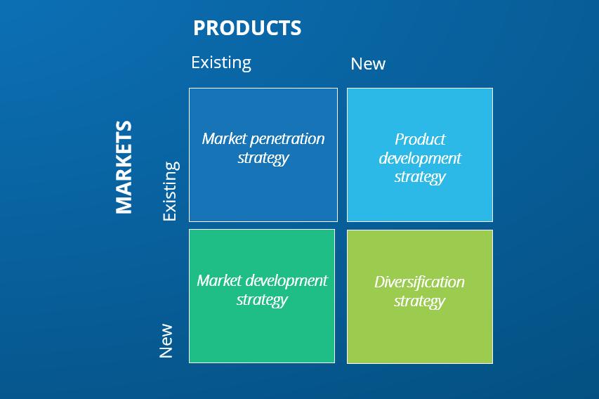 Marketinške strategije