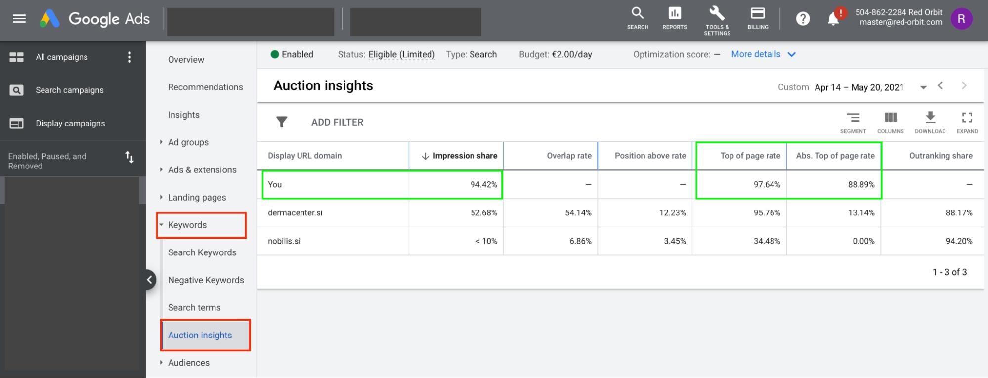 Vpogledi-v-Google-analitiki-za-Google-oglasevanje