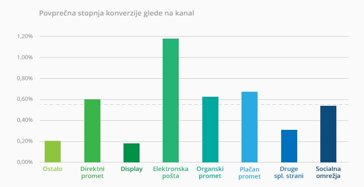 blog-maja-graf