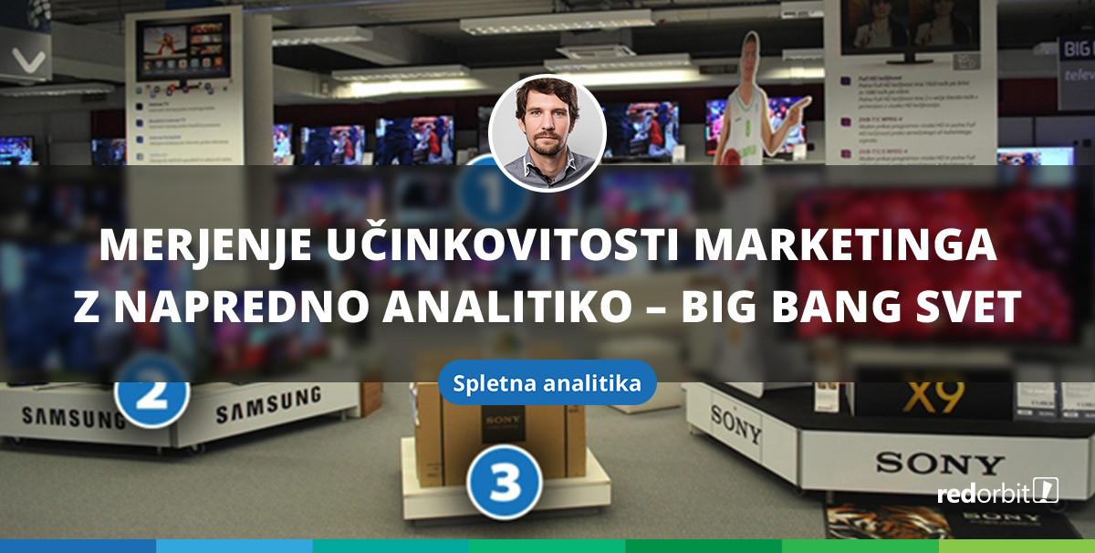 Merjenje učinkovitosti marketinga z napredno analitiko – Big Bang Svet