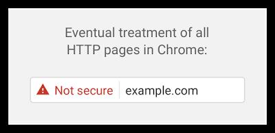 https non secure klicaj