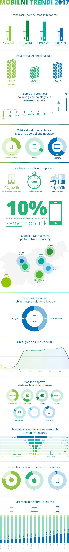 infografika-mobilni-trendi-2016