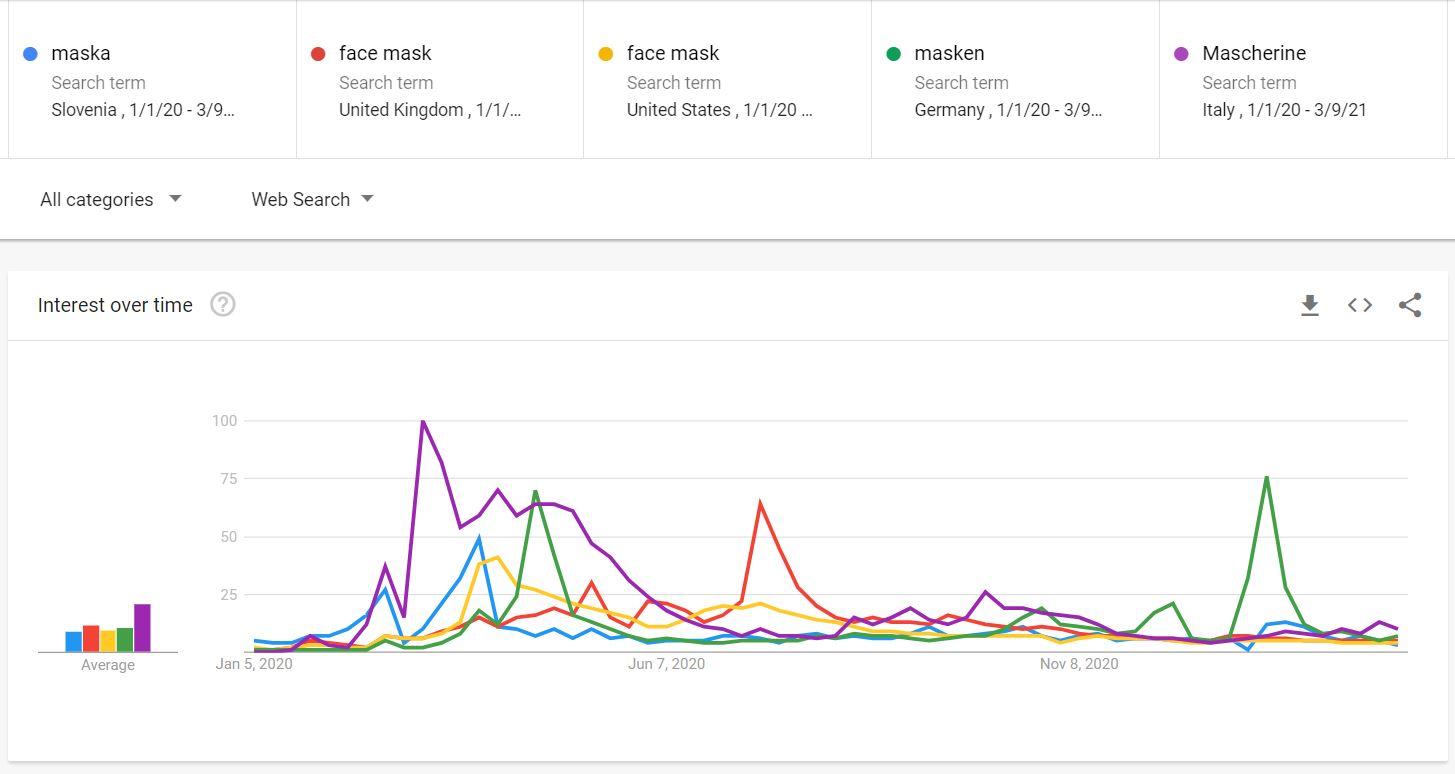maske graf red orbit blog