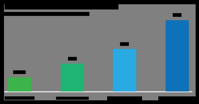Kako zmanjšati število vračil v vaši spletni trgovini?